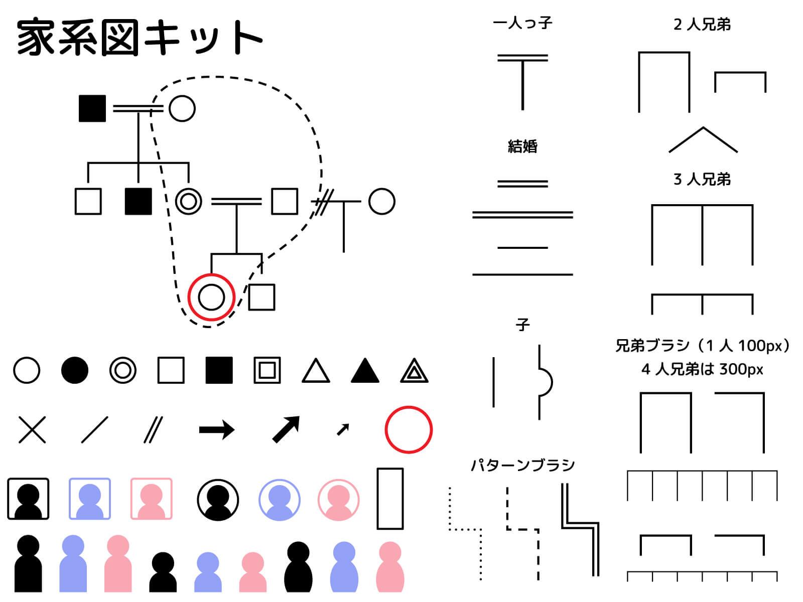 家系図キット