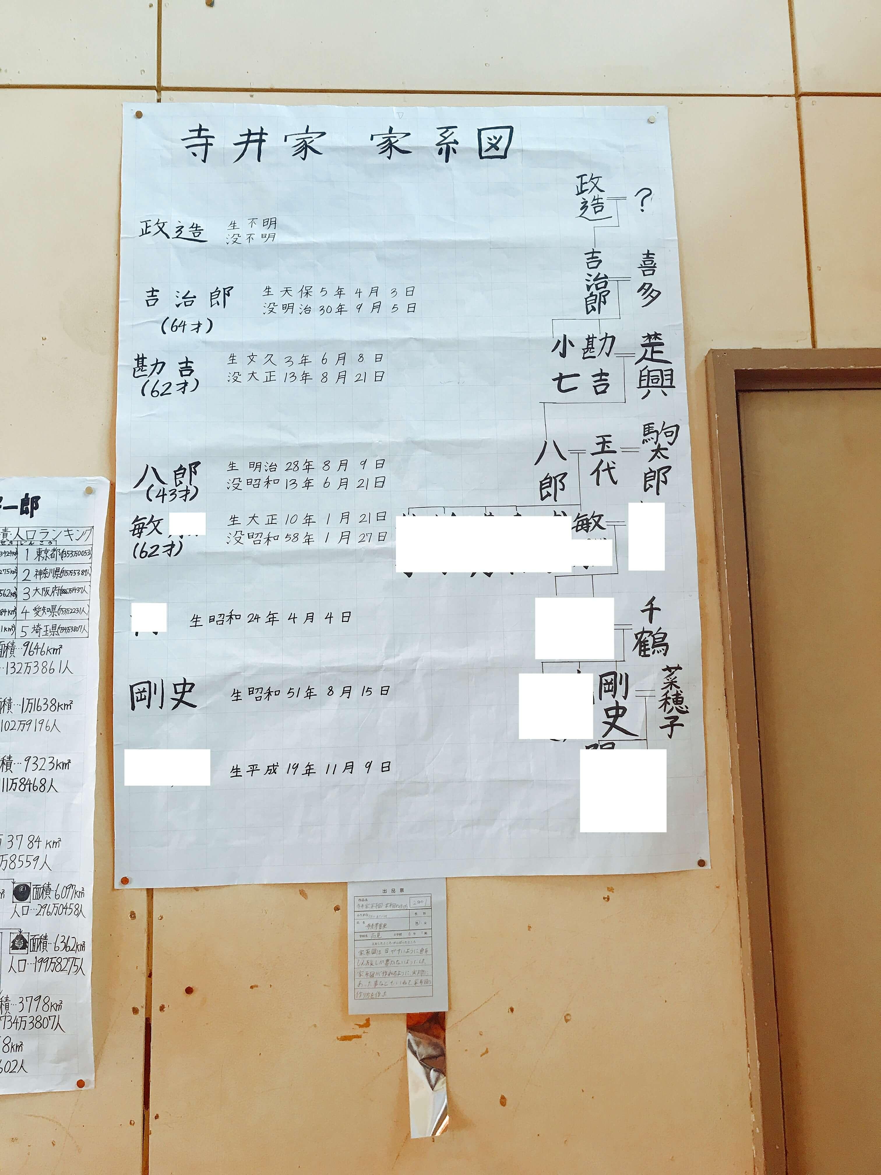 社会科展での寺井家家系図
